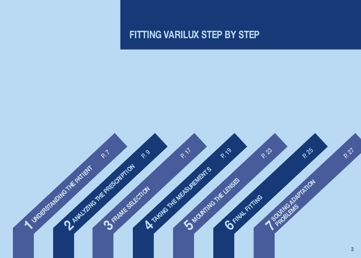 progressive lens fitting guide