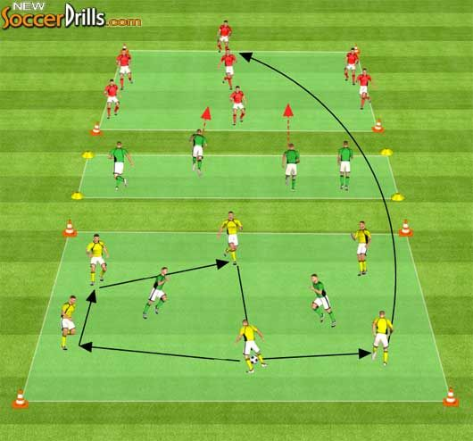 rondo training sessions pdf