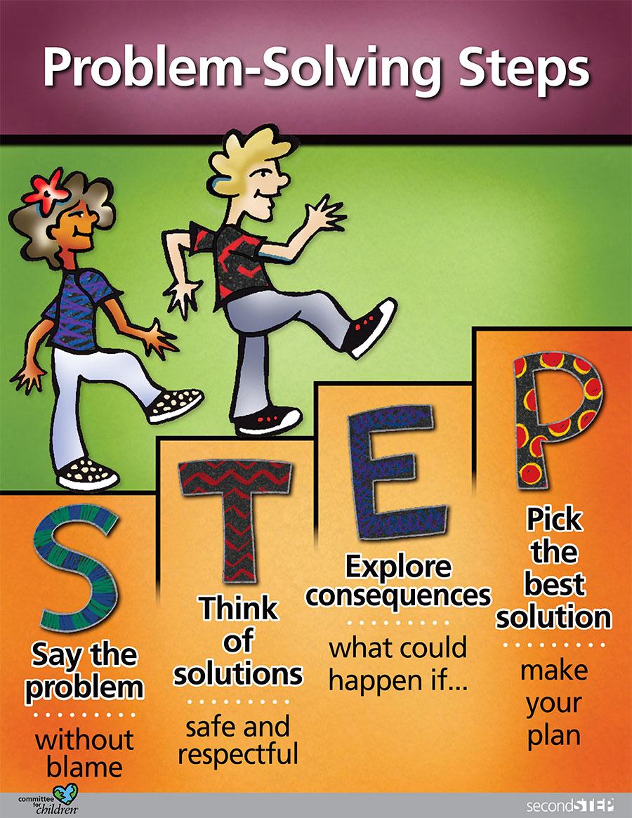 problem solving steps pdf