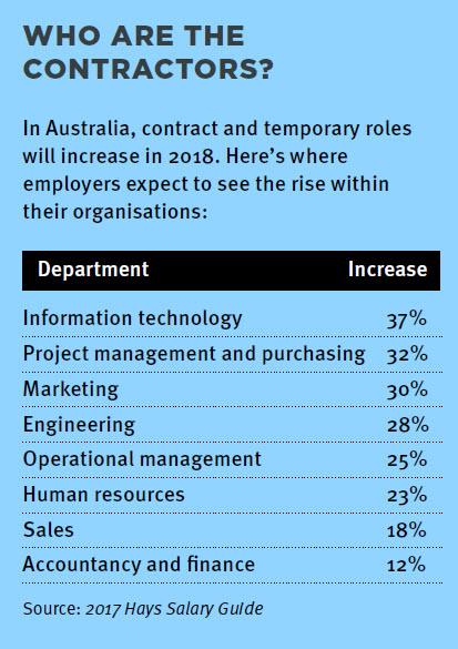 salary guide australia
