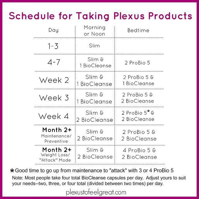 plexus product guide