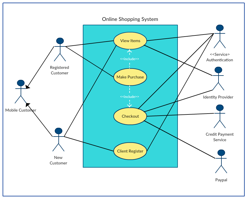 use case diagram for mobile application