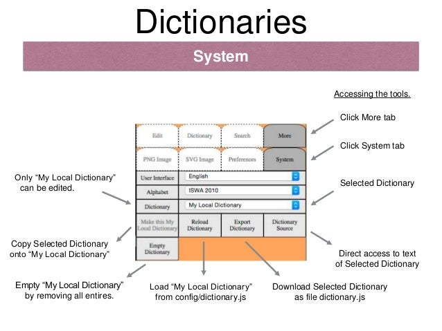wbs dictionary is a document which