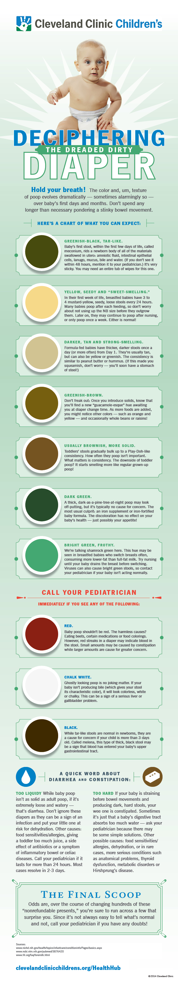 real nappies colour guide