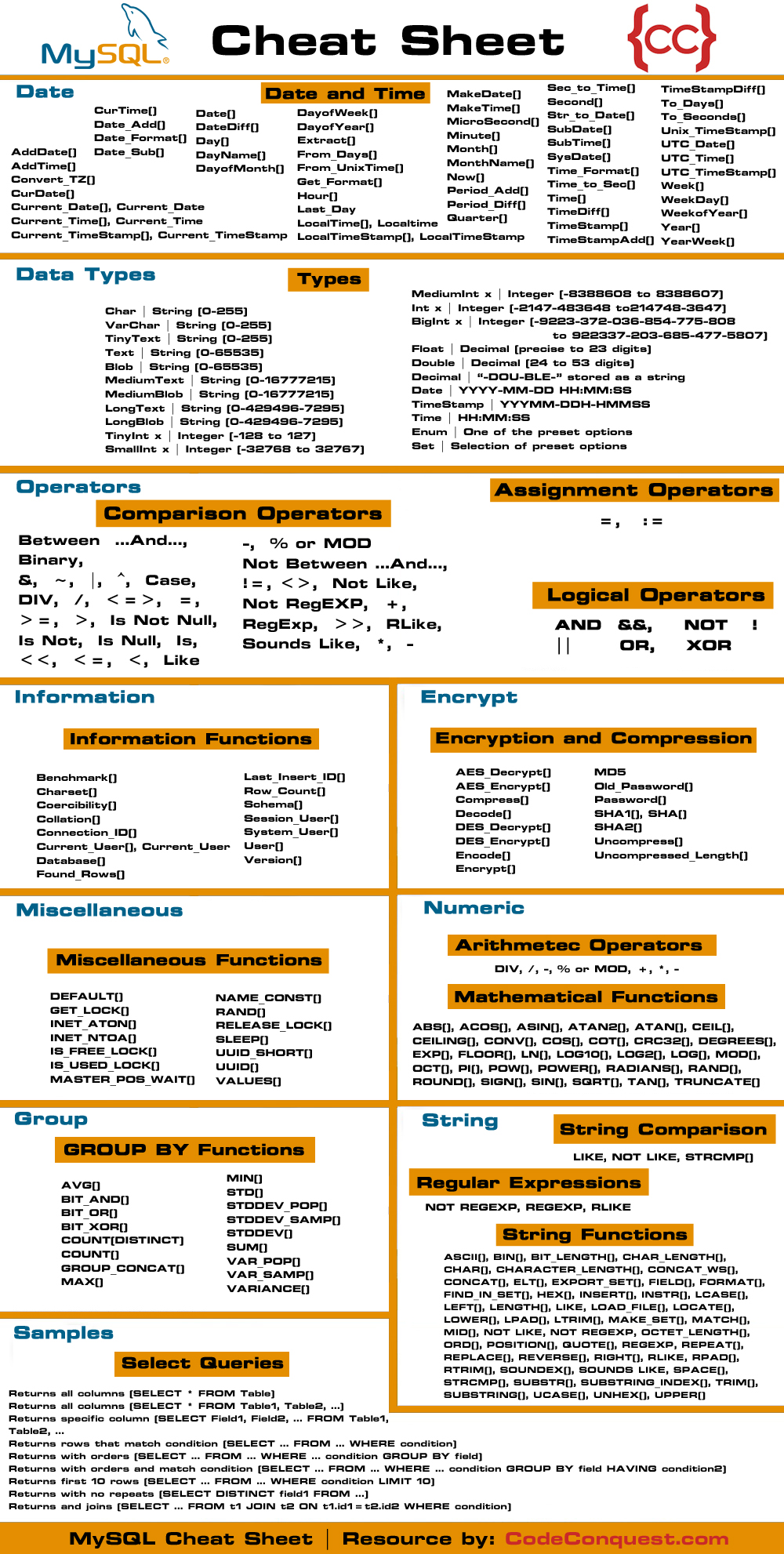 mysql cheat sheet pdf