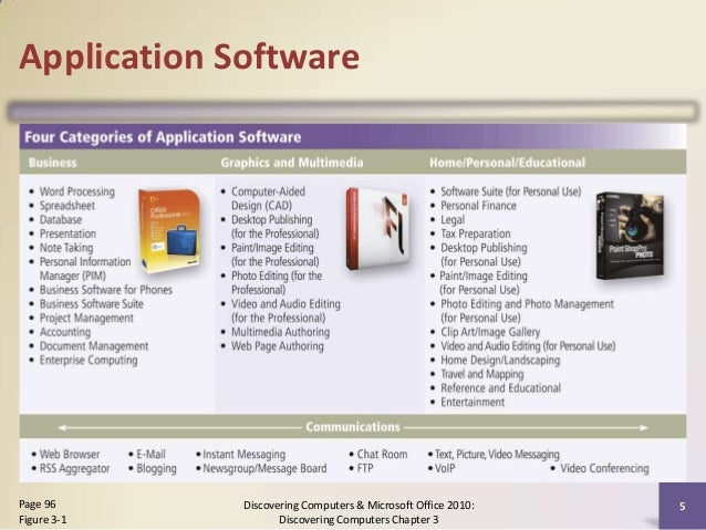 office application software