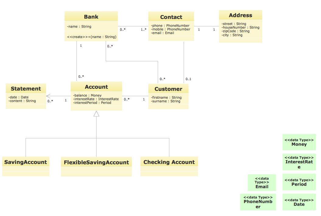 online transaction processing pdf