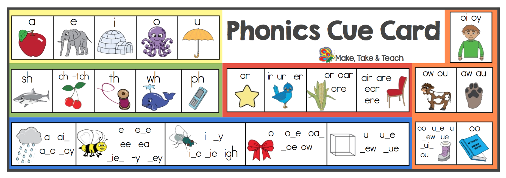 order of teaching phonics letters and sounds pdf