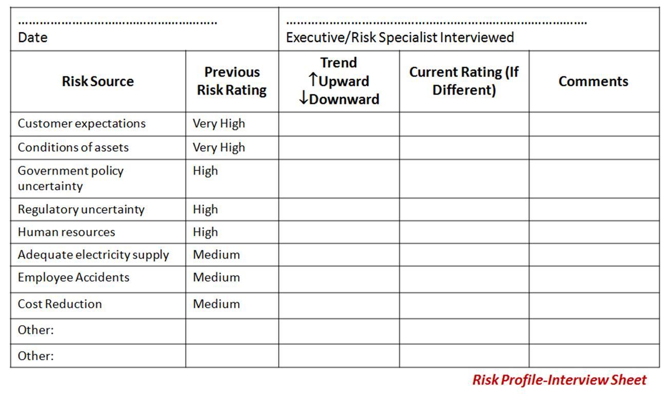 risk profile pdf