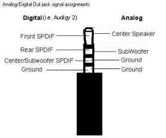 sb0570 manual