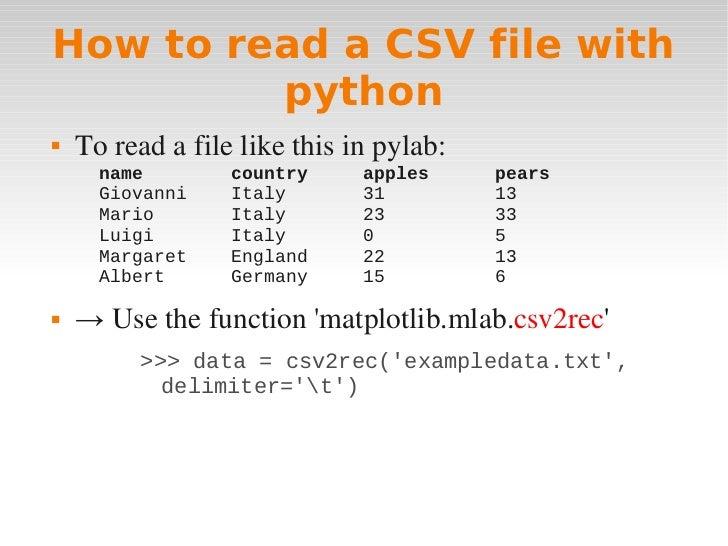 write csv r documentation